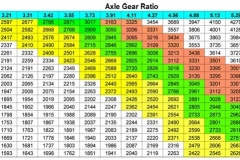 gear_ratio_tire_size2