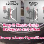 Keep It Simple, a Guide to Wheel Backspace and Offset